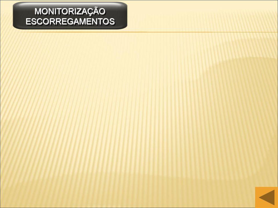 MONITORIZAÇÃOESCORREGAMENTOSMONITORIZAÇÃOESCORREGAMENTOS