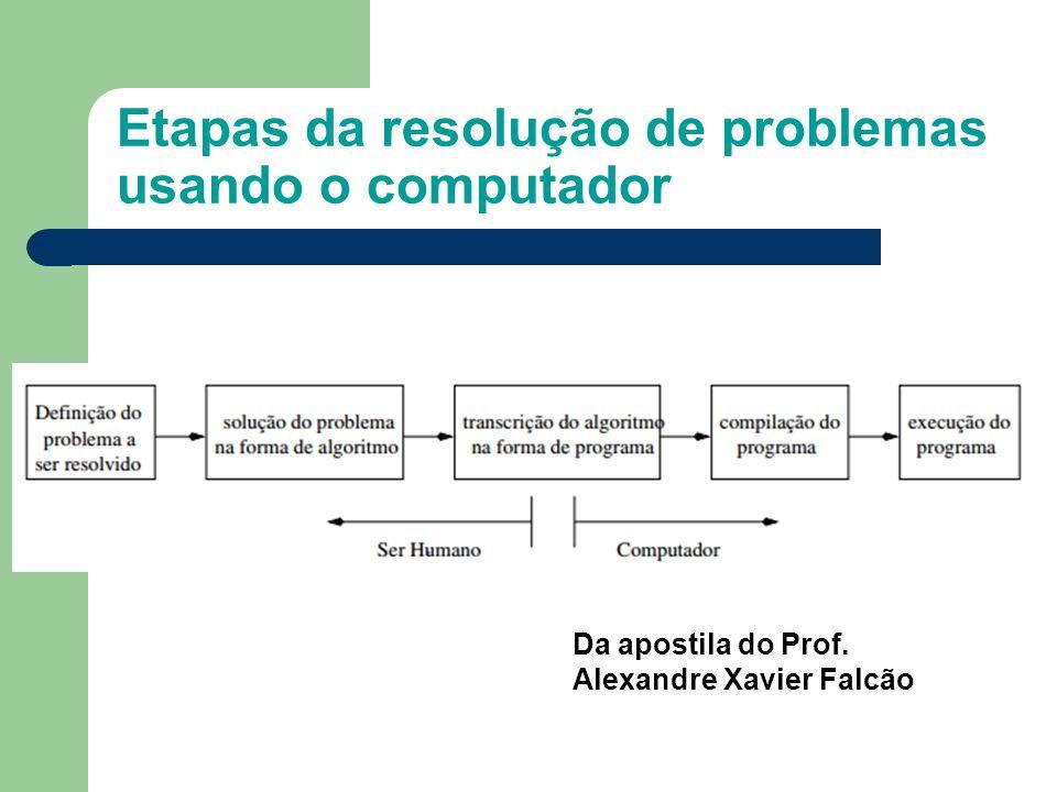 Etapas da resolução de problemas usando o computador Da apostila do Prof. Alexandre Xavier Falcão