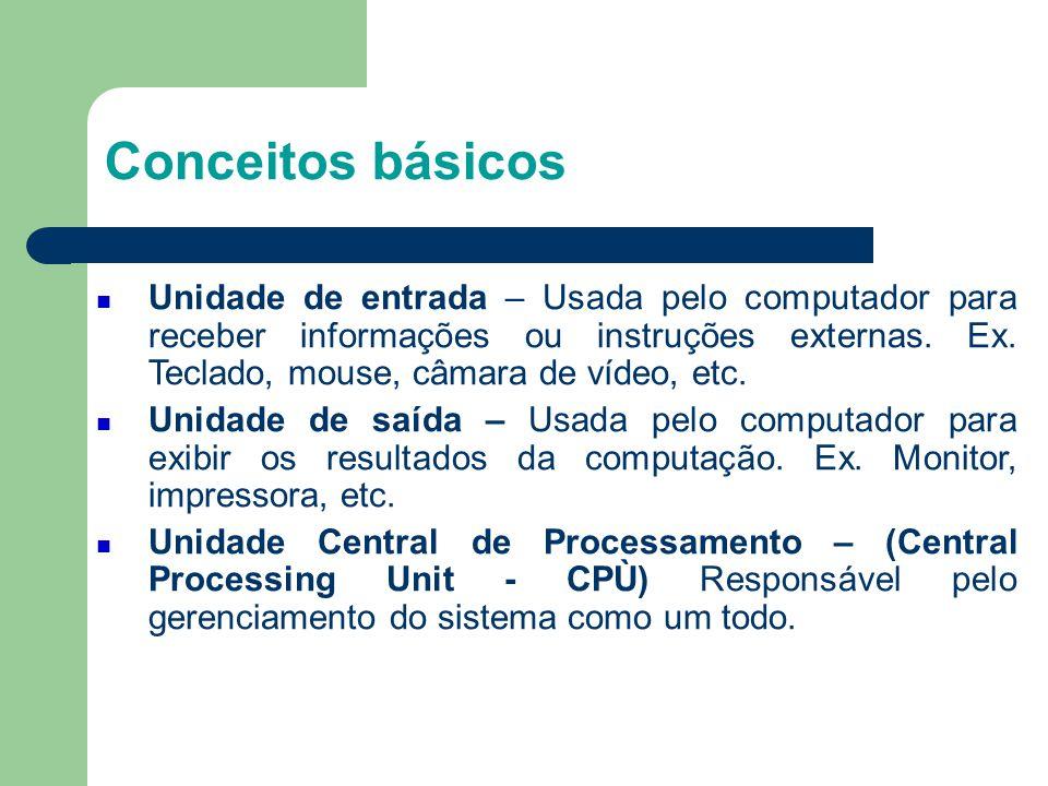 Conceitos básicos Unidade de entrada – Usada pelo computador para receber informações ou instruções externas.