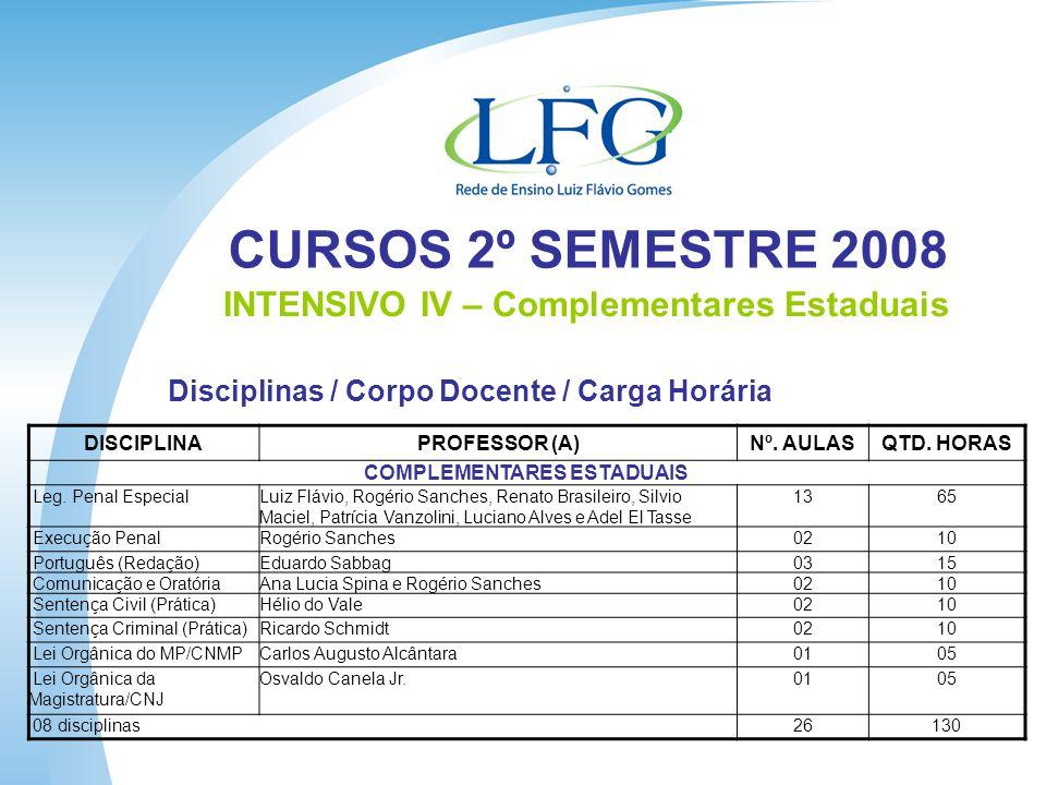 CURSOS 2º SEMESTRE 2008 INTENSIVO IV – Complementares Estaduais Disciplinas / Corpo Docente / Carga Horária DISCIPLINAPROFESSOR (A)Nº.