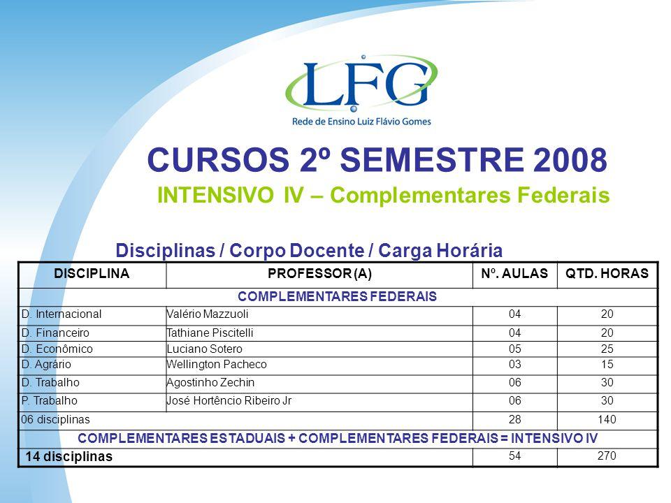 CURSOS 2º SEMESTRE 2008 INTENSIVO IV – Complementares Federais Disciplinas / Corpo Docente / Carga Horária DISCIPLINAPROFESSOR (A)Nº.
