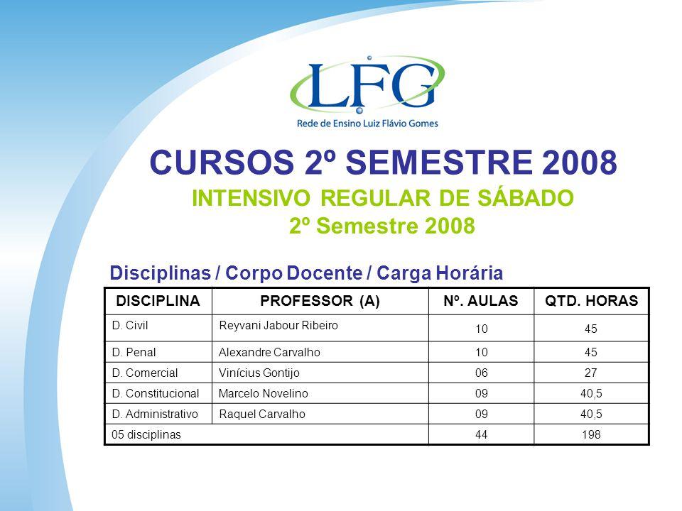 CURSOS 2º SEMESTRE 2008 INTENSIVO REGULAR DE SÁBADO 2º Semestre 2008 Disciplinas / Corpo Docente / Carga Horária DISCIPLINAPROFESSOR (A)Nº.