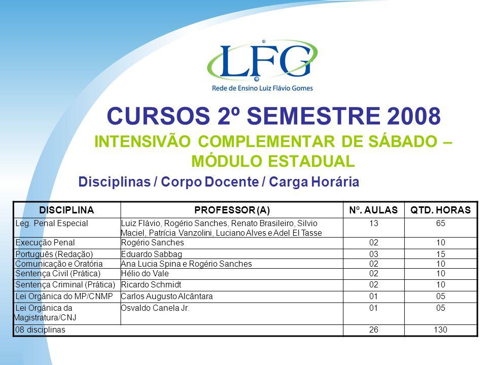 CURSOS 2º SEMESTRE 2008 INTENSIVÃO COMPLEMENTAR DE SÁBADO – MÓDULO ESTADUAL Disciplinas / Corpo Docente / Carga Horária DISCIPLINAPROFESSOR (A)Nº.