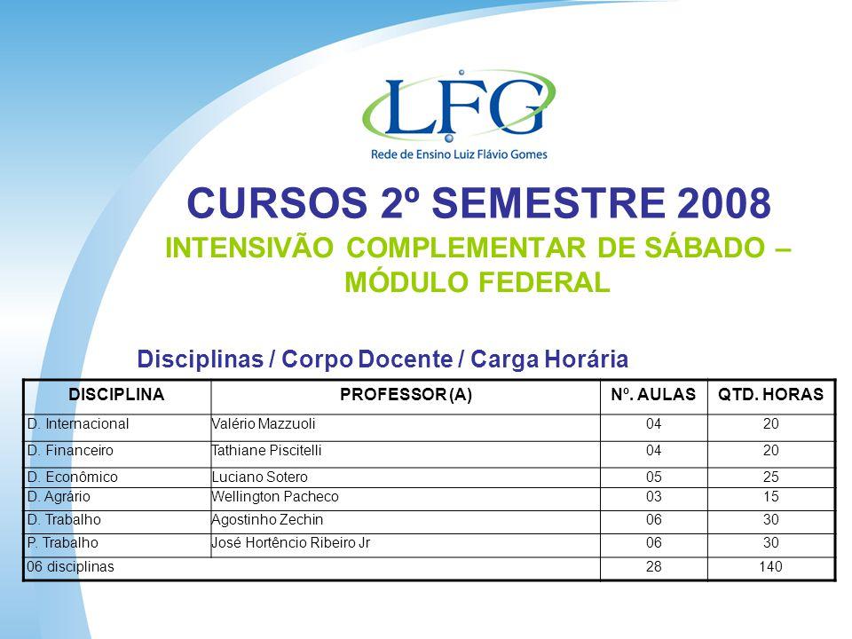 CURSOS 2º SEMESTRE 2008 INTENSIVÃO COMPLEMENTAR DE SÁBADO – MÓDULO FEDERAL Disciplinas / Corpo Docente / Carga Horária DISCIPLINAPROFESSOR (A)Nº.