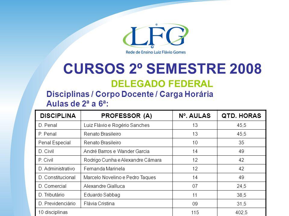 CURSOS 2º SEMESTRE 2008 DELEGADO FEDERAL Disciplinas / Corpo Docente / Carga Horária Aulas de 2ª a 6ª: DISCIPLINAPROFESSOR (A)Nº.