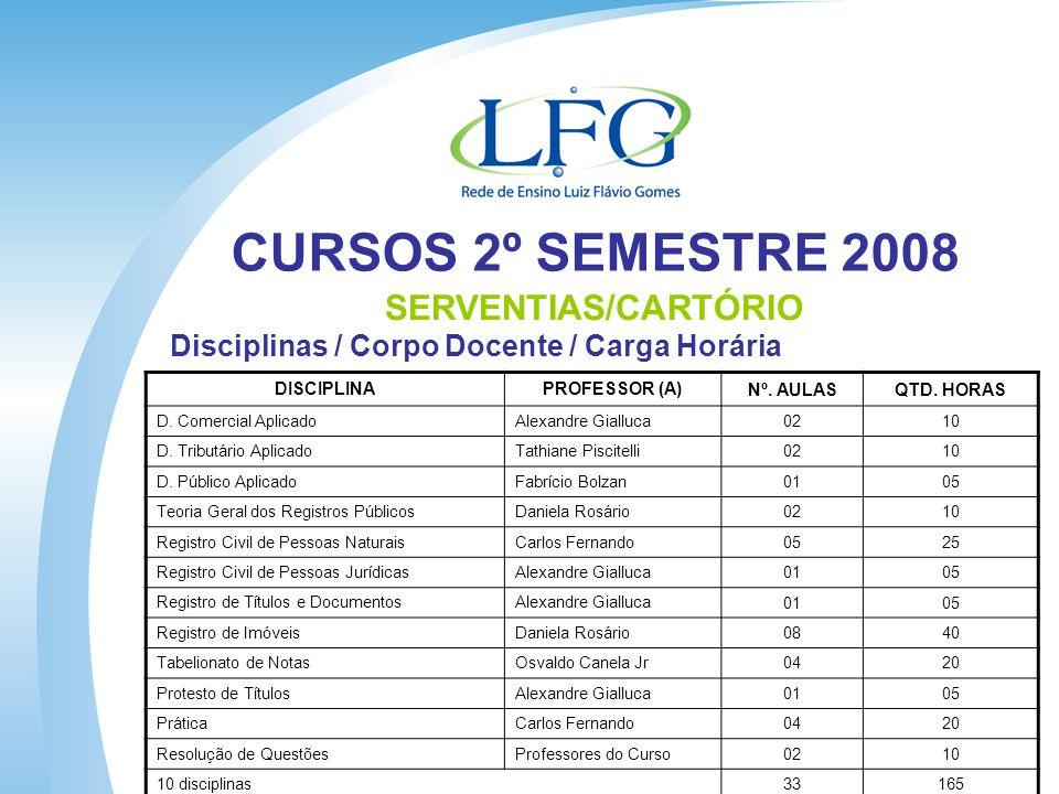 CURSOS 2º SEMESTRE 2008 SERVENTIAS/CARTÓRIO Disciplinas / Corpo Docente / Carga Horária DISCIPLINAPROFESSOR (A) Nº.