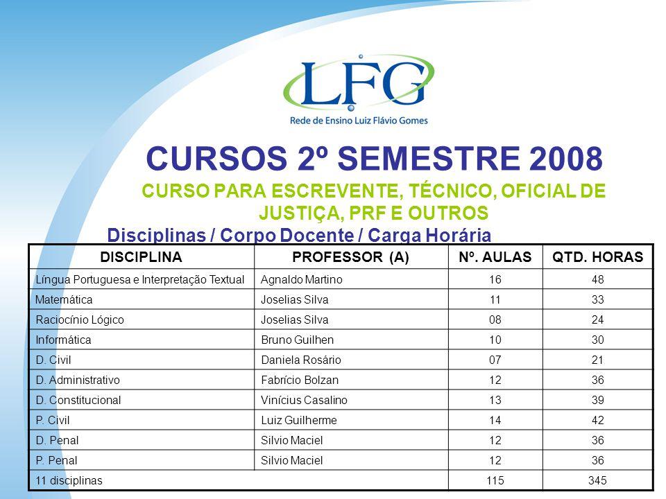 CURSOS 2º SEMESTRE 2008 CURSO PARA ESCREVENTE, TÉCNICO, OFICIAL DE JUSTIÇA, PRF E OUTROS Disciplinas / Corpo Docente / Carga Horária DISCIPLINAPROFESSOR (A)Nº.