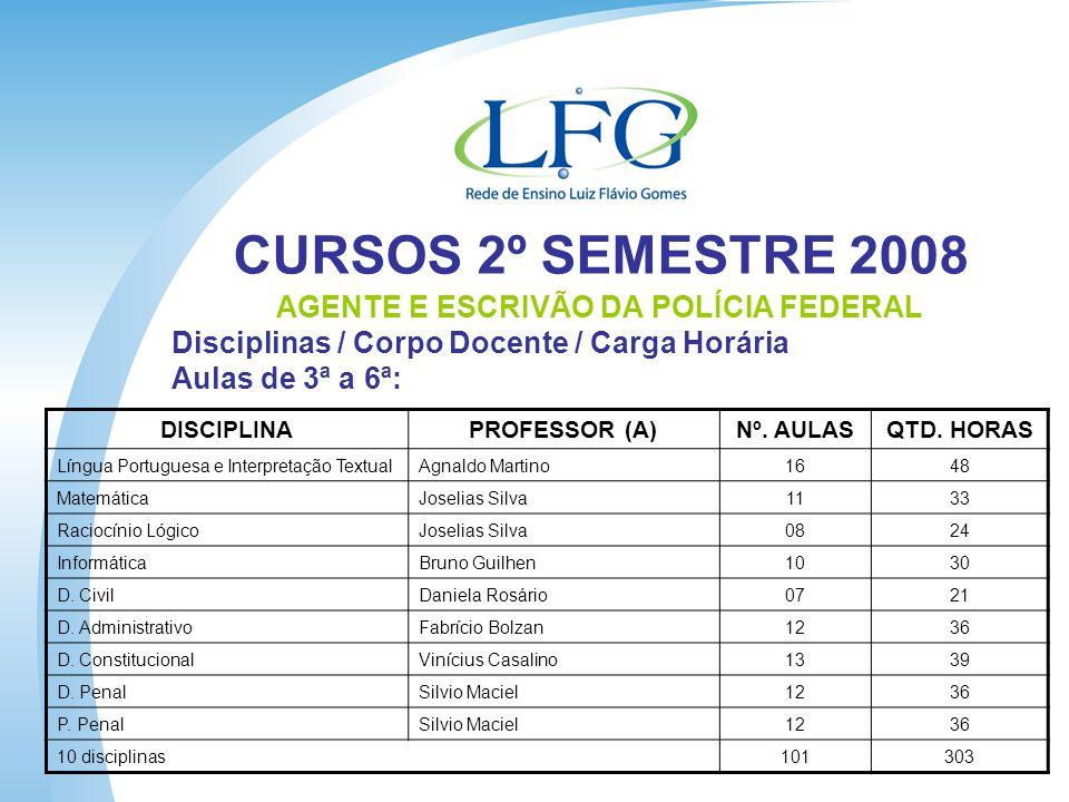 CURSOS 2º SEMESTRE 2008 AGENTE E ESCRIVÃO DA POLÍCIA FEDERAL Disciplinas / Corpo Docente / Carga Horária Aulas de 3ª a 6ª: DISCIPLINAPROFESSOR (A)Nº.