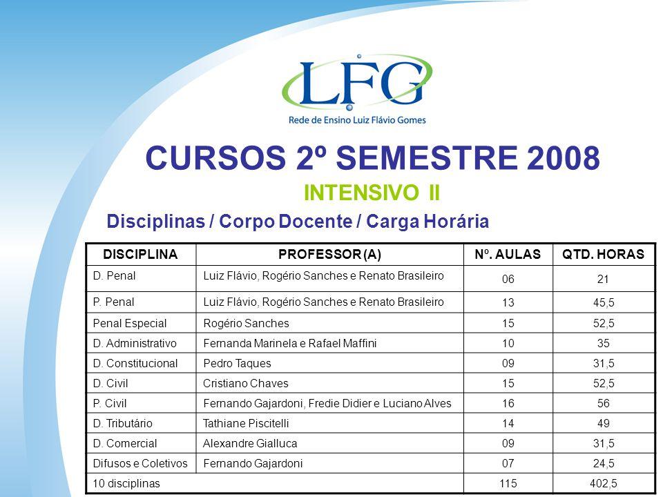 CURSOS 2º SEMESTRE 2008 INTENSIVO II Disciplinas / Corpo Docente / Carga Horária DISCIPLINAPROFESSOR (A)Nº.