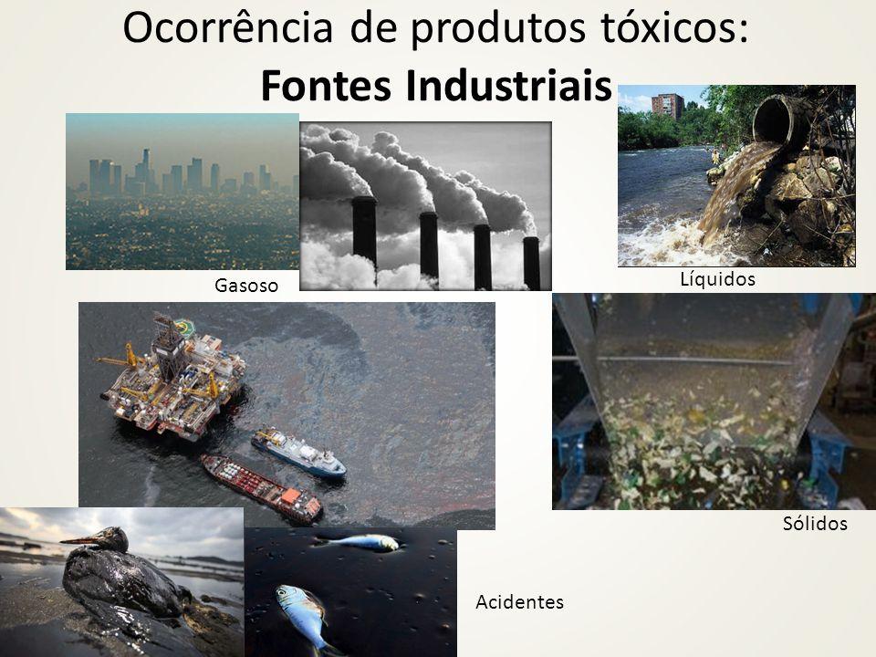 Ocorrência de produtos tóxicos: Fontes Industriais Gasoso Líquidos Sólidos Acidentes