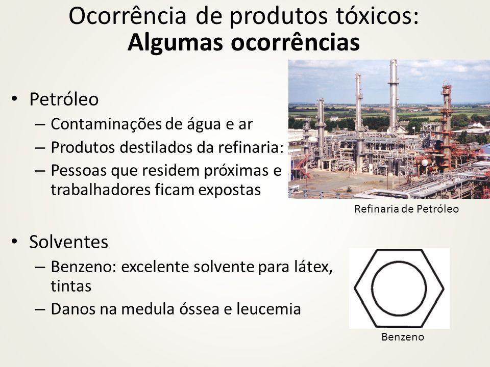 Petróleo – Contaminações de água e ar – Produtos destilados da refinaria: – Pessoas que residem próximas e trabalhadores ficam expostas Solventes – Be