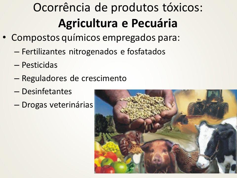 Compostos químicos empregados para: – Fertilizantes nitrogenados e fosfatados – Pesticidas – Reguladores de crescimento – Desinfetantes – Drogas veter