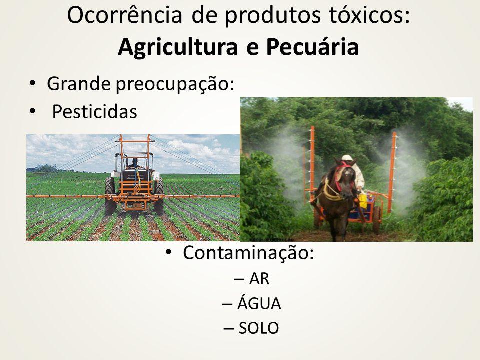 Grande preocupação: Pesticidas Contaminação: – AR – ÁGUA – SOLO Ocorrência de produtos tóxicos: Agricultura e Pecuária