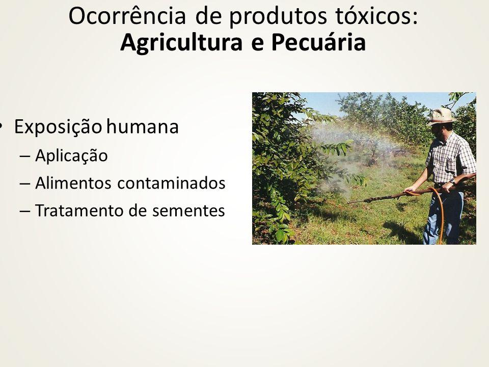 Exposição humana – Aplicação – Alimentos contaminados – Tratamento de sementes Ocorrência de produtos tóxicos: Agricultura e Pecuária