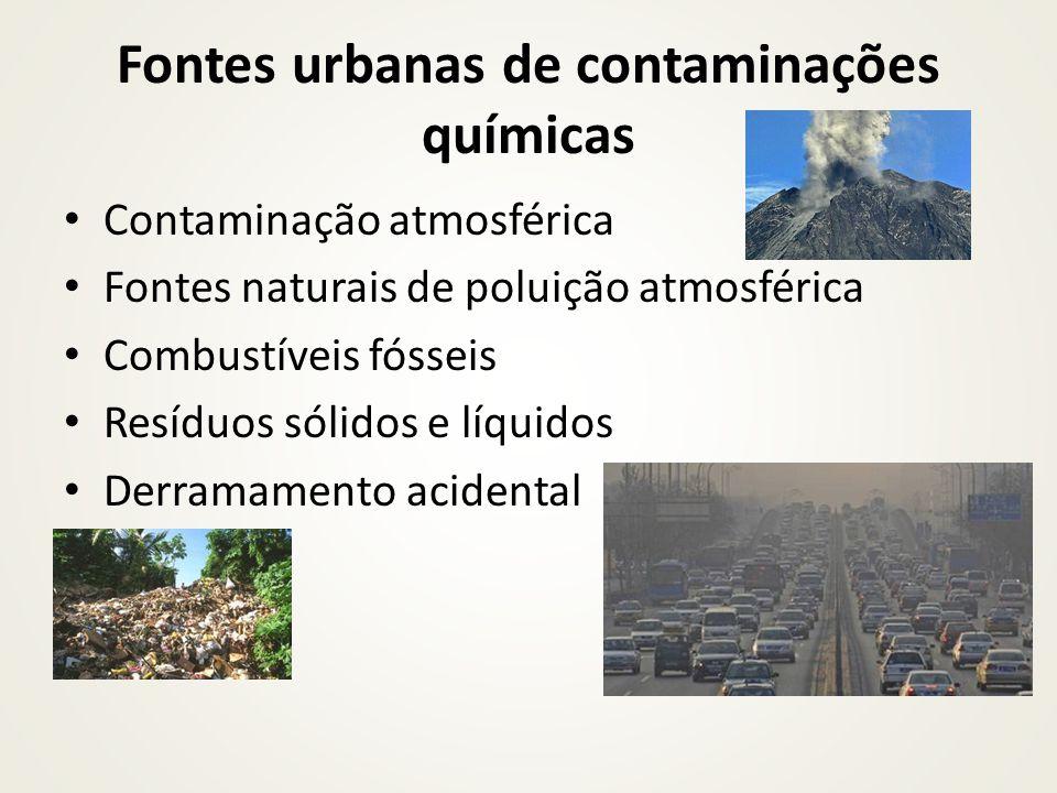 Fontes urbanas de contaminações químicas Contaminação atmosférica Fontes naturais de poluição atmosférica Combustíveis fósseis Resíduos sólidos e líqu