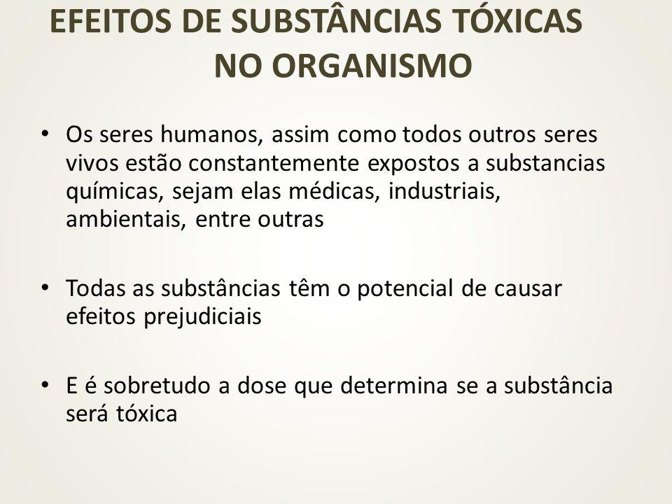 EFEITOS DE SUBSTÂNCIAS TÓXICAS NO ORGANISMO Os seres humanos, assim como todos outros seres vivos estão constantemente expostos a substancias químicas