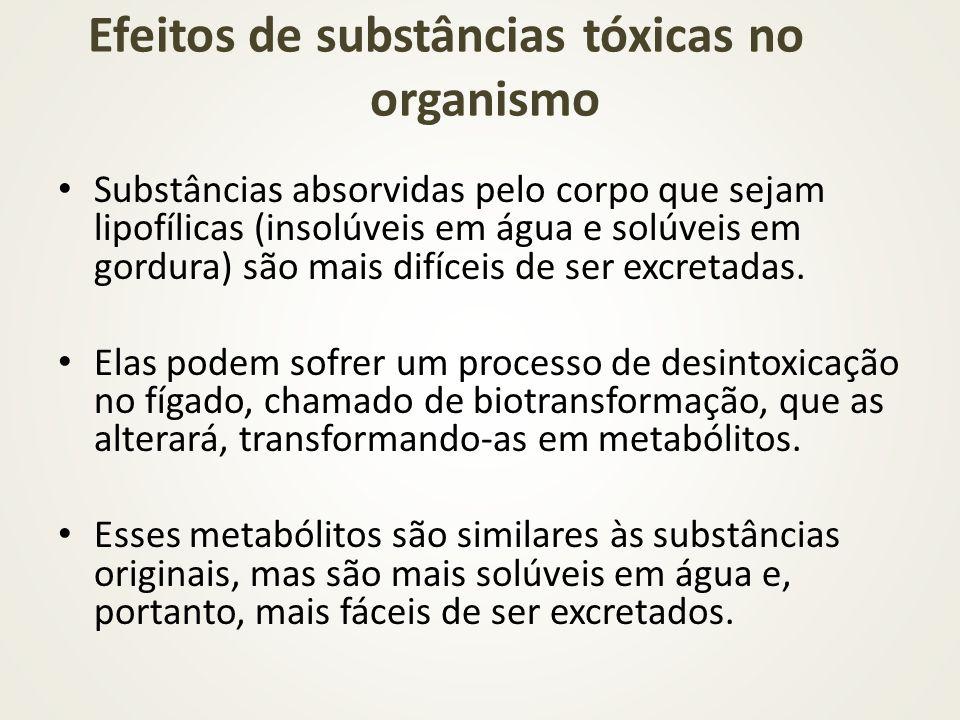 Efeitos de substâncias tóxicas no organismo Substâncias absorvidas pelo corpo que sejam lipofílicas (insolúveis em água e solúveis em gordura) são mai