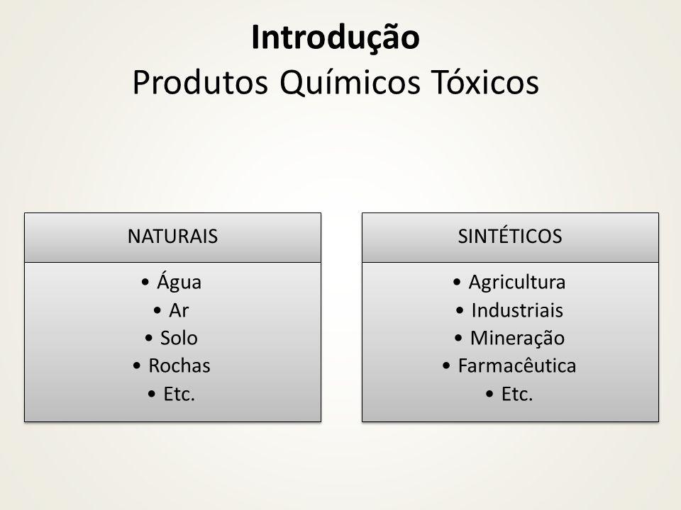 Introdução Produtos Químicos Tóxicos NATURAIS Água Ar Solo Rochas Etc. SINTÉTICOS Agricultura Industriais Mineração Farmacêutica Etc.