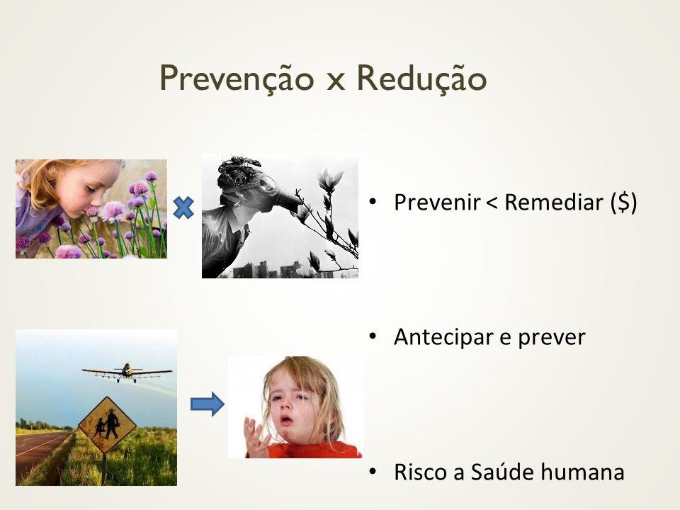 Prevenção x Redução Prevenir < Remediar ($) Antecipar e prever Risco a Saúde humana