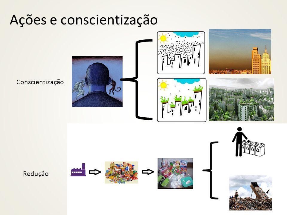 Ações e conscientização Redução Conscientização