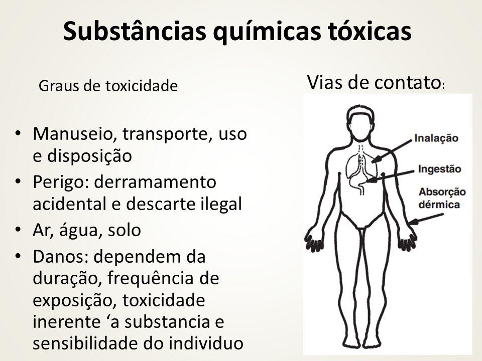 Substâncias químicas tóxicas Graus de toxicidade Manuseio, transporte, uso e disposição Perigo: derramamento acidental e descarte ilegal Ar, água, sol