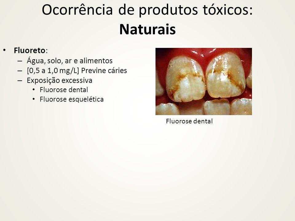 Ocorrência de produtos tóxicos: Naturais Fluoreto: – Água, solo, ar e alimentos – [0,5 a 1,0 mg/L] Previne cáries – Exposição excessiva Fluorose denta