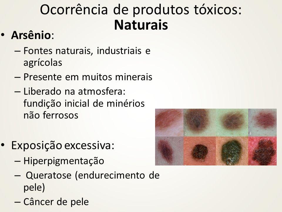 Arsênio: – Fontes naturais, industriais e agrícolas – Presente em muitos minerais – Liberado na atmosfera: fundição inicial de minérios não ferrosos E