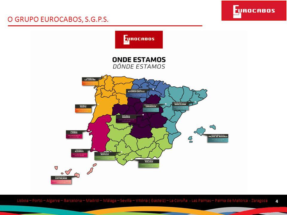 Lisboa – Porto – Algarve – Barcelona – Madrid – Málaga – Sevilla – Vitória ( Gasteiz) – La Coruña - Las Palmas – Palma de Mallorca - Zaragoza 5 O GRUPO EUROCABOS, S.G.P.S.