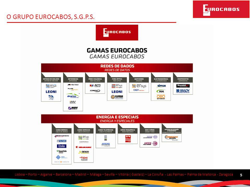 Lisboa – Porto – Algarve – Barcelona – Madrid – Málaga – Sevilla – Vitória ( Gasteiz) – La Coruña - Las Palmas – Palma de Mallorca - Zaragoza 5 O GRUP