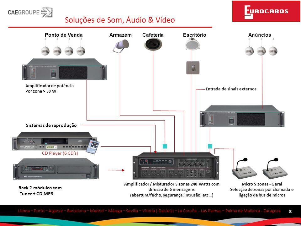Lisboa – Porto – Algarve – Barcelona – Madrid – Málaga – Sevilla – Vitória ( Gasteiz) – La Coruña - Las Palmas – Palma de Mallorca - Zaragoza 19 Soluções de Networking 1,600,000 kbps (1.6Gbps) per MP3D channel (8) 25,000 chamadas voz
