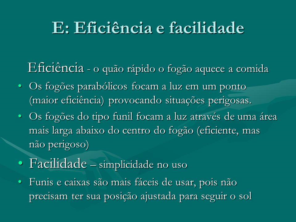 E: Eficiência e facilidade Eficiência - o quão rápido o fogão aquece a comida Os fogões parabólicos focam a luz em um ponto (maior eficiência) provoca