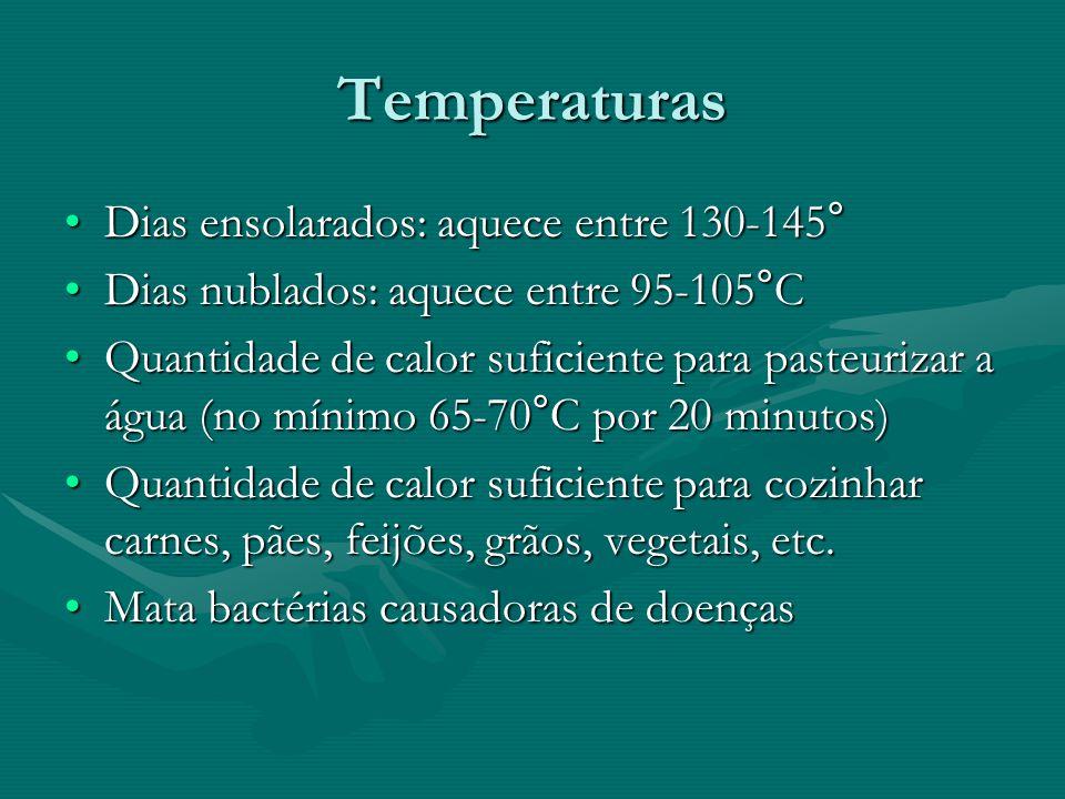 Temperaturas Dias ensolarados: aquece entre 130-145°Dias ensolarados: aquece entre 130-145° Dias nublados: aquece entre 95-105°CDias nublados: aquece