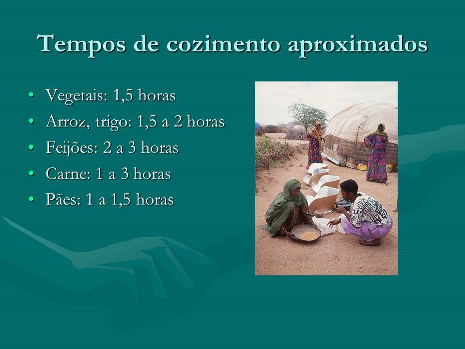 Tempos de cozimento aproximados Vegetais: 1,5 horasVegetais: 1,5 horas Arroz, trigo: 1,5 a 2 horasArroz, trigo: 1,5 a 2 horas Feijões: 2 a 3 horasFeij