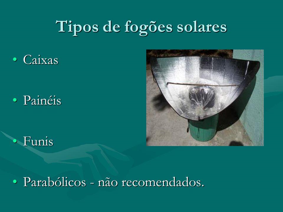 Tipos de fogões solares CaixasCaixas PainéisPainéis FunisFunis Parabólicos - não recomendados.Parabólicos - não recomendados.