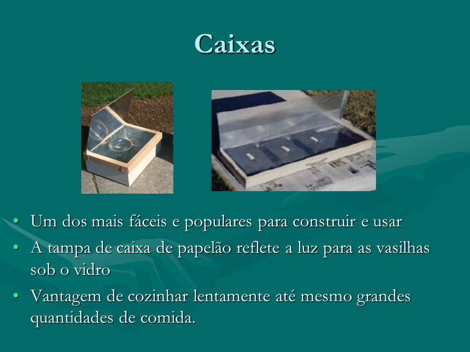 Caixas Um dos mais fáceis e populares para construir e usar A tampa de caixa de papelão reflete a luz para as vasilhas sob o vidro Vantagem de cozinha