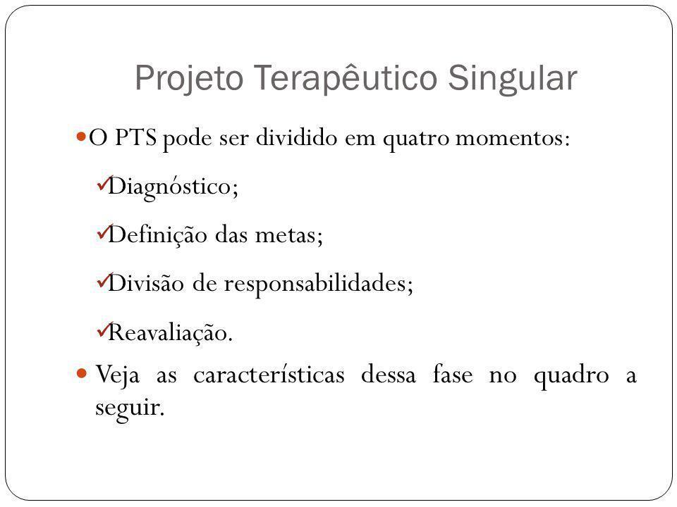 Projeto Terapêutico Singular O PTS pode ser dividido em quatro momentos: Diagnóstico; Definição das metas; Divisão de responsabilidades; Reavaliação.