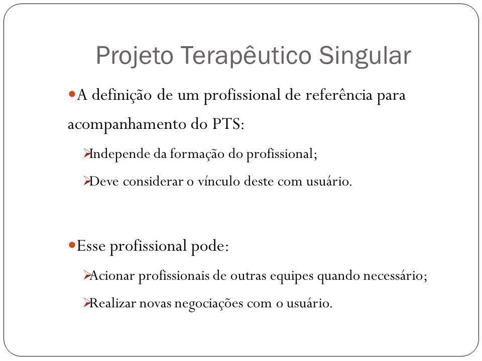 Projeto Terapêutico Singular A definição de um profissional de referência para acompanhamento do PTS: Independe da formação do profissional; Deve cons