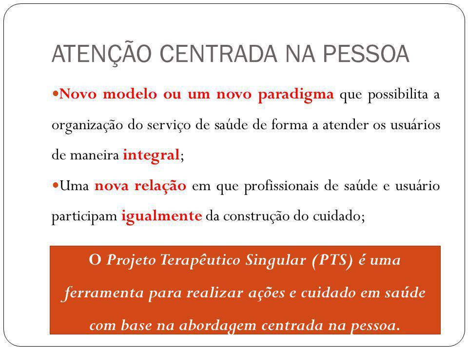 ATENÇÃO CENTRADA NA PESSOA Novo modelo ou um novo paradigma que possibilita a organização do serviço de saúde de forma a atender os usuários de maneir