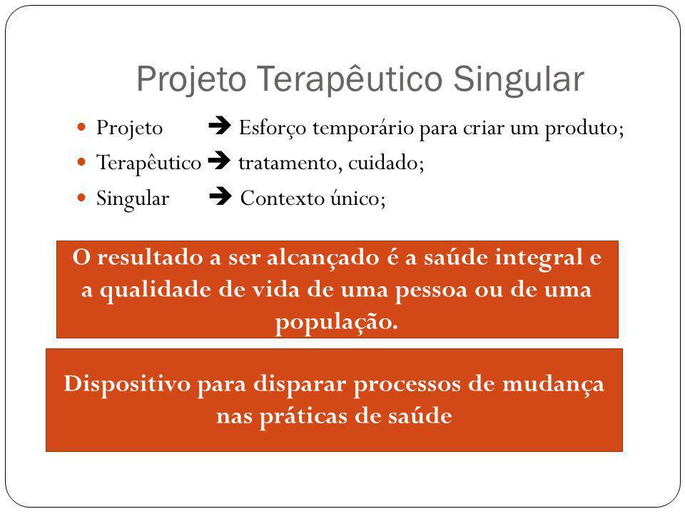 Projeto Terapêutico Singular Projeto Esforço temporário para criar um produto; Terapêutico tratamento, cuidado; Singular Contexto único; Dispositivo p