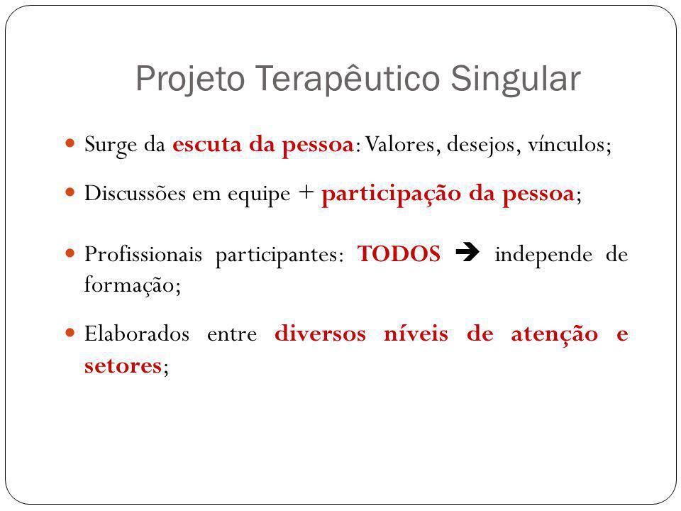 Surge da escuta da pessoa: Valores, desejos, vínculos; Discussões em equipe + participação da pessoa; Profissionais participantes: TODOS independe de