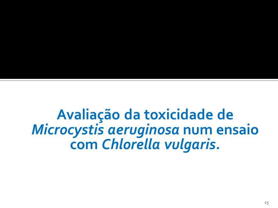 Avaliação da toxicidade de Microcystis aeruginosa num ensaio com Chlorella vulgaris. 25