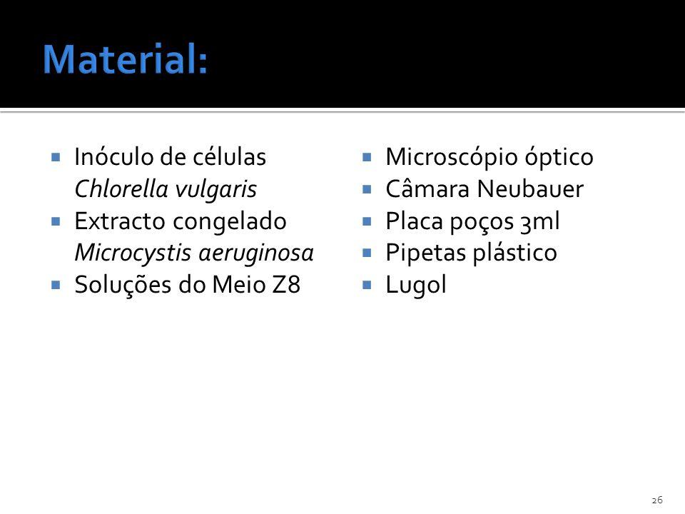 Inóculo de células Chlorella vulgaris Extracto congelado Microcystis aeruginosa Soluções do Meio Z8 Microscópio óptico Câmara Neubauer Placa poços 3ml