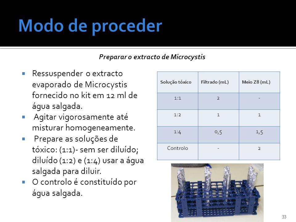 Ressuspender o extracto evaporado de Microcystis fornecido no kit em 12 ml de água salgada. Agitar vigorosamente até misturar homogeneamente. Prepare