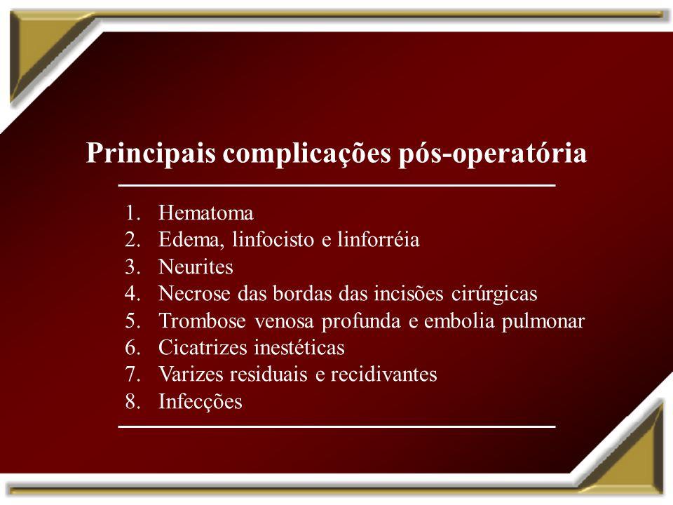 Principais complicações pós-operatória 1.Hematoma 2.Edema, linfocisto e linforréia 3.Neurites 4.Necrose das bordas das incisões cirúrgicas 5.Trombose