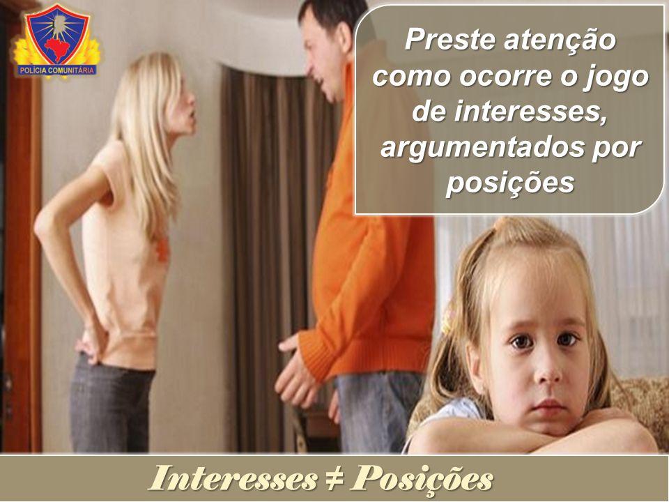 Interesses Posições Preste atenção como ocorre o jogo de interesses, argumentados por posições
