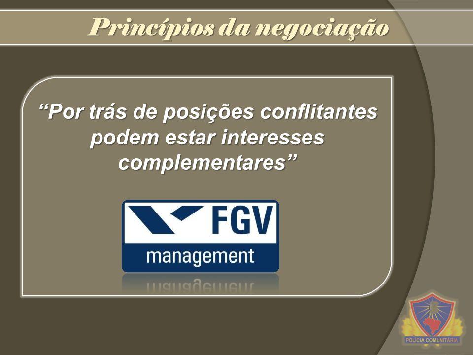 Princípios da negociação Por trás de posições conflitantes podem estar interesses complementares
