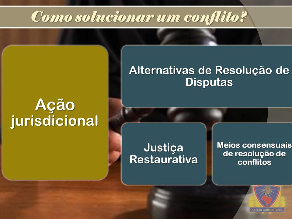 Como solucionar um conflito? Ação jurisdicional Alternativas de Resolução de Disputas Justiça Restaurativa Meios consensuais de resolução de conflitos