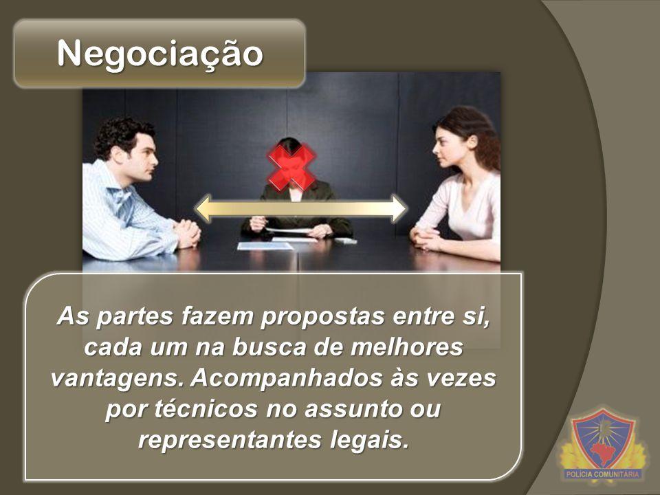 Negociação As partes fazem propostas entre si, cada um na busca de melhores vantagens. Acompanhados às vezes por técnicos no assunto ou representantes
