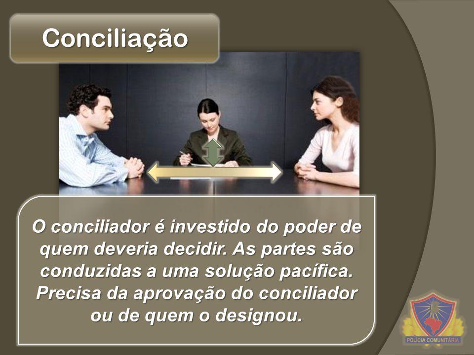 Conciliação O conciliador é investido do poder de quem deveria decidir. As partes são conduzidas a uma solução pacífica. Precisa da aprovação do conci