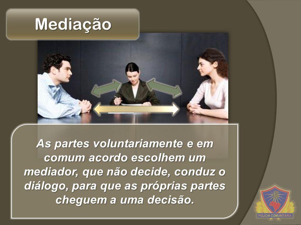 Mediação As partes voluntariamente e em comum acordo escolhem um mediador, que não decide, conduz o diálogo, para que as próprias partes cheguem a uma